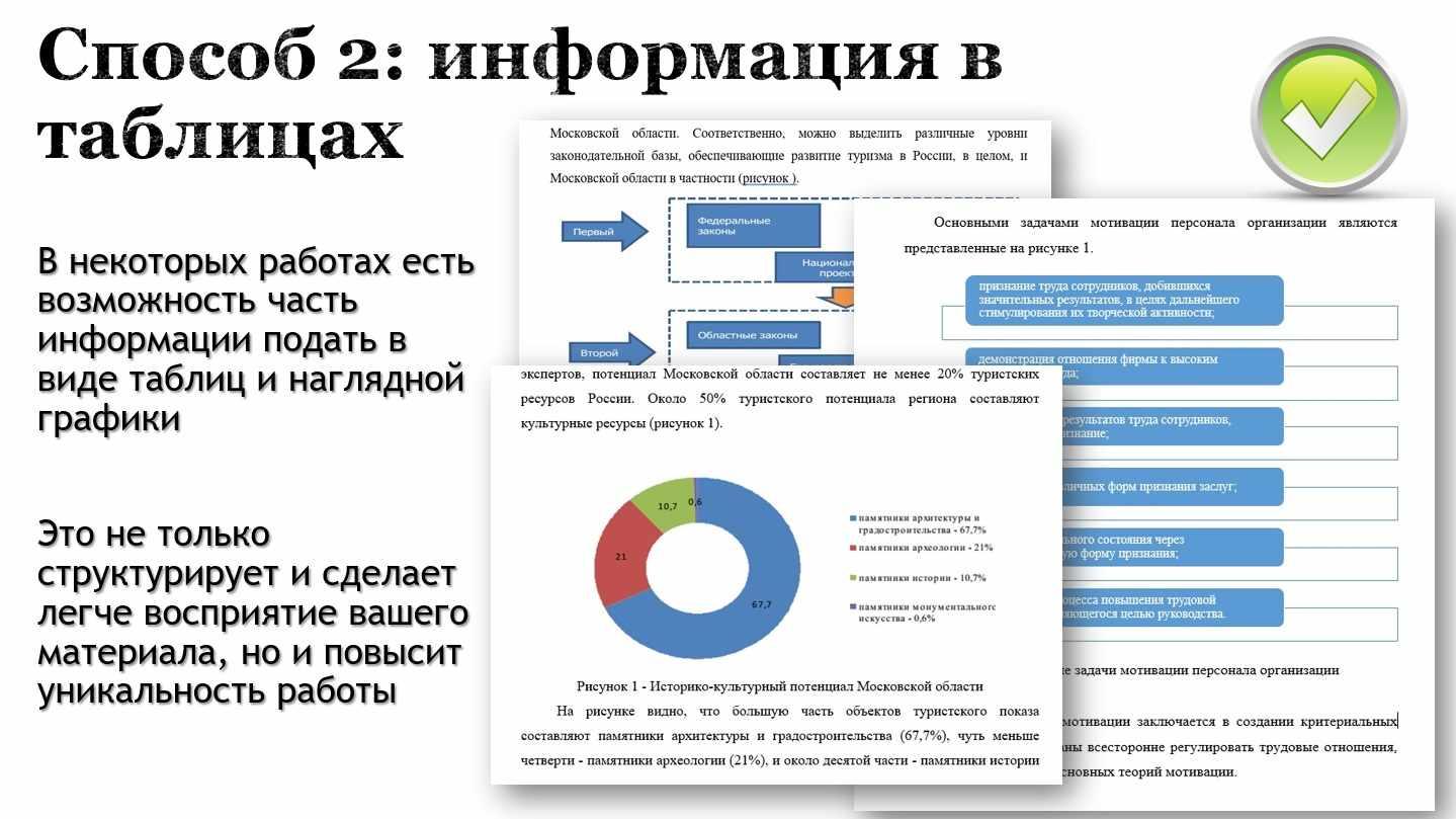 Способ 2. Оформить информацию в таблицу
